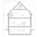 Высота дома от земли и высоты этажей
